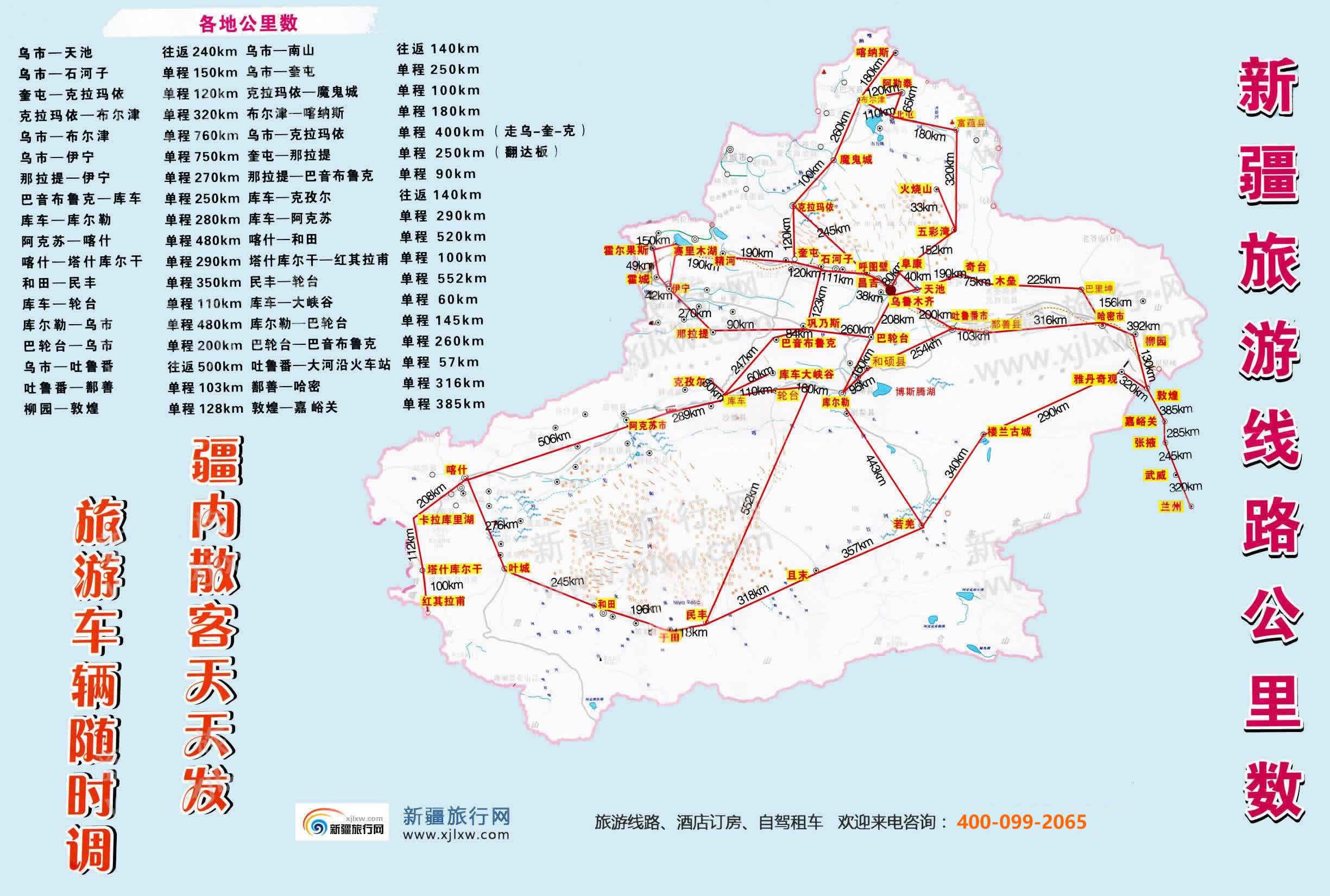 新疆旅游线路图